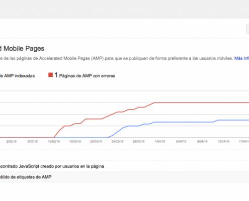 Vista de AMP en la herramienta Google Search Console